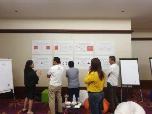 Workshop participants discussing agile culture concepts