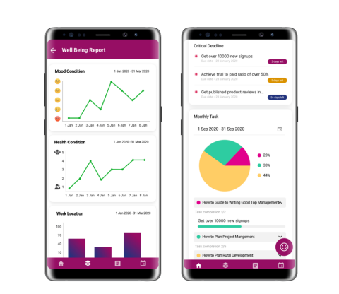 screenshot app omnia employee well-being and health report