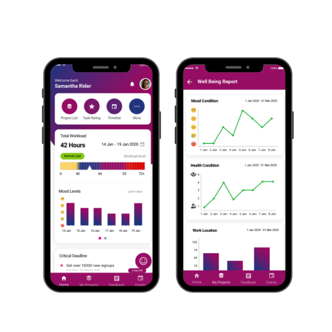 omnia well-being and performance management mobile app screenshot